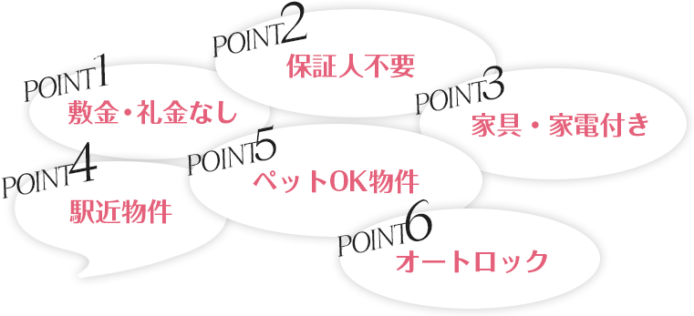 POINT1敷金・礼金なし POINT2保証人不要 POINT3家具・家電付き POINT4駅近物件 POINT5ペットOK物件 POINT6オートロック